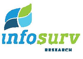 infosurf-icon